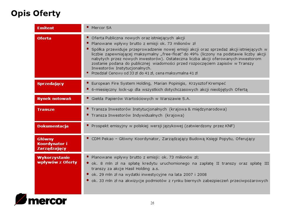 26 Opis Oferty Emitent Mercor SA Oferta Oferta Publiczna nowych oraz istniejących akcji Planowane wpływy brutto z emisji ok.