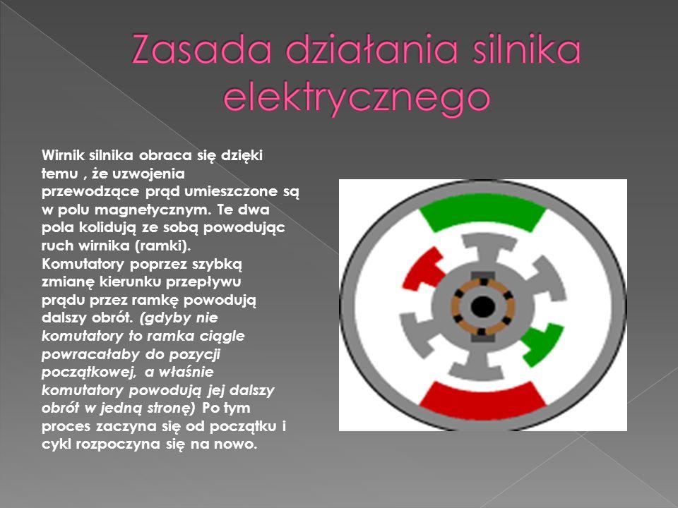 Wirnik silnika obraca się dzięki temu, że uzwojenia przewodzące prąd umieszczone są w polu magnetycznym.