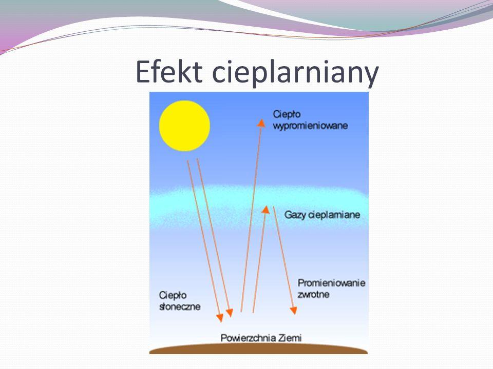 Atmosfera zawiera masy powietrza, które zatrzymują i magazynują ciepło. Podwyższenie temperatury powierzchni Ziemi jest skutkiem zatrzymywania energii