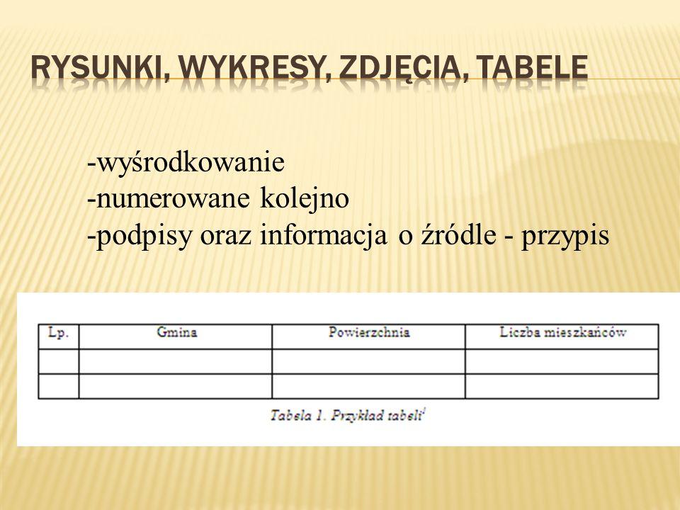 -wyśrodkowanie -numerowane kolejno -podpisy oraz informacja o źródle - przypis