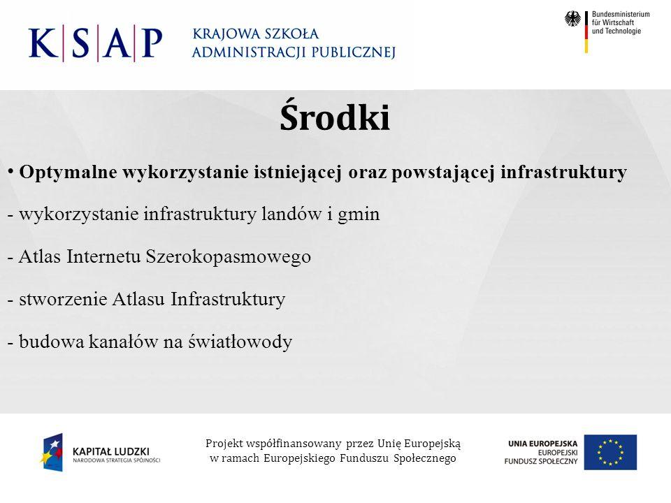 Projekt współfinansowany przez Unię Europejską w ramach Europejskiego Funduszu Społecznego Optymalne wykorzystanie istniejącej oraz powstającej infrastruktury - wykorzystanie infrastruktury landów i gmin - Atlas Internetu Szerokopasmowego - stworzenie Atlasu Infrastruktury - budowa kanałów na światłowody Środki