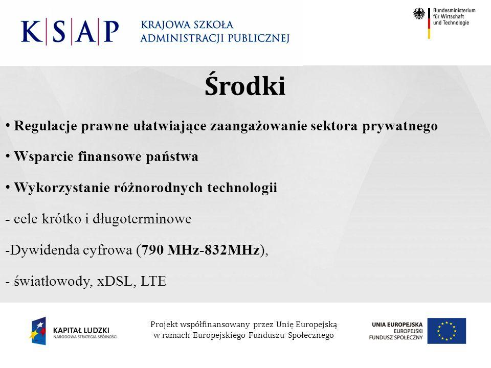Projekt współfinansowany przez Unię Europejską w ramach Europejskiego Funduszu Społecznego Regulacje prawne ułatwiające zaangażowanie sektora prywatnego Wsparcie finansowe państwa Wykorzystanie różnorodnych technologii - cele krótko i długoterminowe -Dywidenda cyfrowa (790 MHz-832MHz), - światłowody, xDSL, LTE Środki