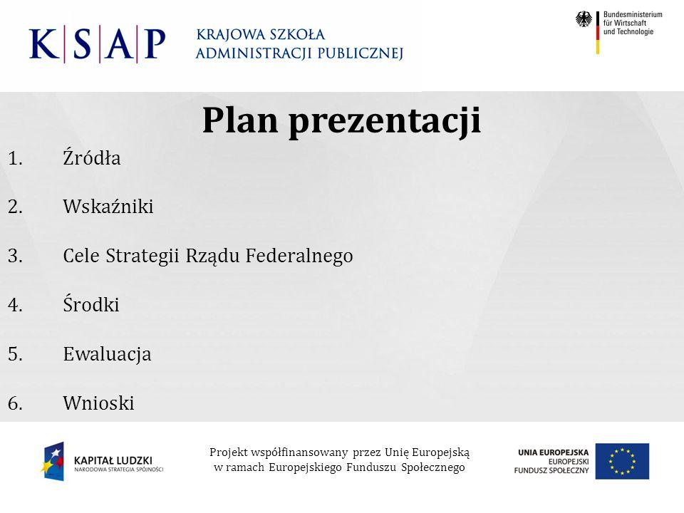 Projekt współfinansowany przez Unię Europejską w ramach Europejskiego Funduszu Społecznego 1.Źródła 2.Wskaźniki 3.Cele Strategii Rządu Federalnego 4.Środki 5.Ewaluacja 6.Wnioski Plan prezentacji