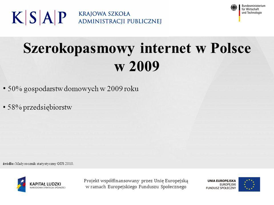 Projekt współfinansowany przez Unię Europejską w ramach Europejskiego Funduszu Społecznego źródło: Mały rocznik statystyczny GUS 2010.