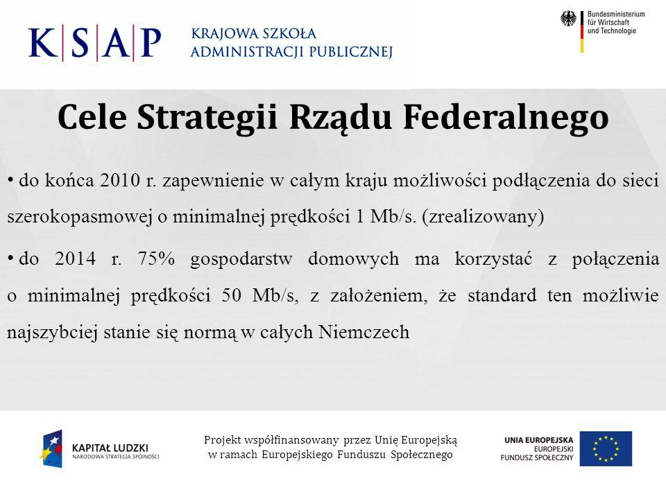 Projekt współfinansowany przez Unię Europejską w ramach Europejskiego Funduszu Społecznego do końca 2010 r.