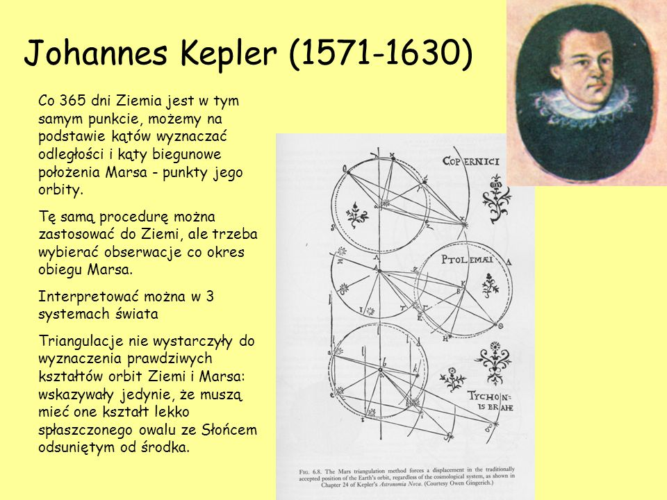 Johannes Kepler (1571-1630) Co 365 dni Ziemia jest w tym samym punkcie, możemy na podstawie kątów wyznaczać odległości i kąty biegunowe położenia Mars