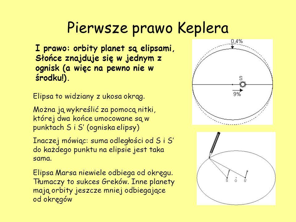 Pierwsze prawo Keplera I prawo: orbity planet są elipsami, Słońce znajduje się w jednym z ognisk (a więc na pewno nie w środku!). Elipsa to widziany z