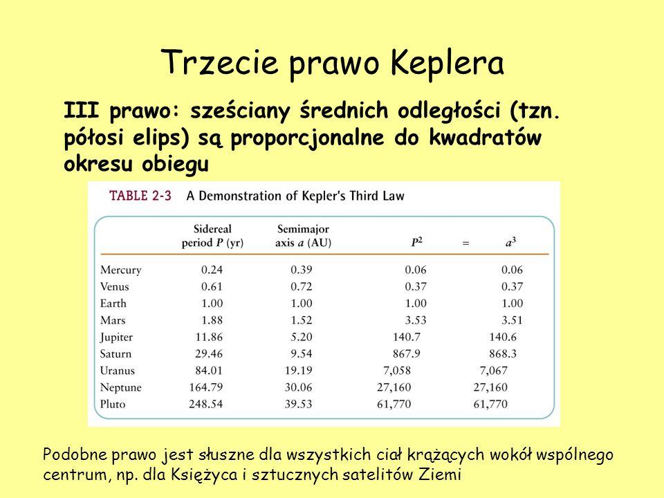 Trzecie prawo Keplera III prawo: sześciany średnich odległości (tzn. półosi elips) są proporcjonalne do kwadratów okresu obiegu Podobne prawo jest słu