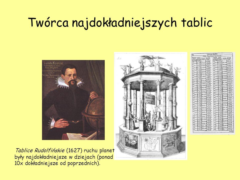 Twórca najdokładniejszych tablic Tablice Rudolfińskie (1627) ruchu planet były najdokładniejsze w dziejach (ponad 10x dokładniejsze od poprzednich).
