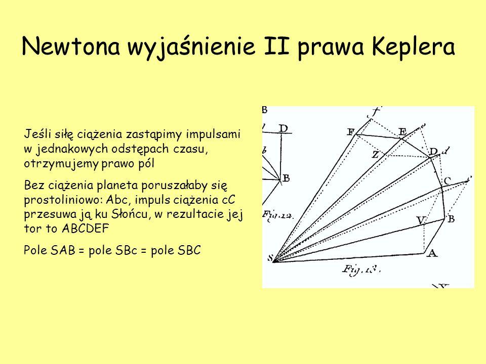 Newtona wyjaśnienie II prawa Keplera Jeśli siłę ciążenia zastąpimy impulsami w jednakowych odstępach czasu, otrzymujemy prawo pól Bez ciążenia planeta