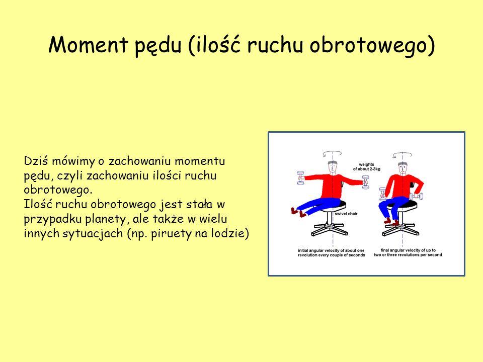 Moment pędu (ilość ruchu obrotowego) Dziś mówimy o zachowaniu momentu pędu, czyli zachowaniu ilości ruchu obrotowego. Ilość ruchu obrotowego jest stał