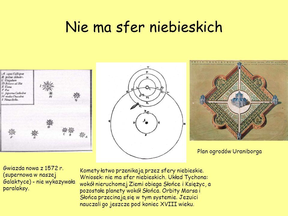 Nie ma sfer niebieskich Gwiazda nowa z 1572 r. (supernowa w naszej Galaktyce) - nie wykazywała paralaksy. Komety łatwo przenikają przez sfery niebiesk