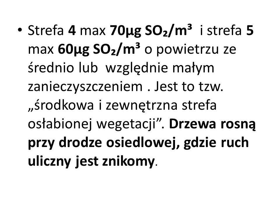 Strefa 4 max 70µg SO/m³ i strefa 5 max 60µg SO/m³ o powietrzu ze średnio lub względnie małym zanieczyszczeniem. Jest to tzw. środkowa i zewnętrzna str