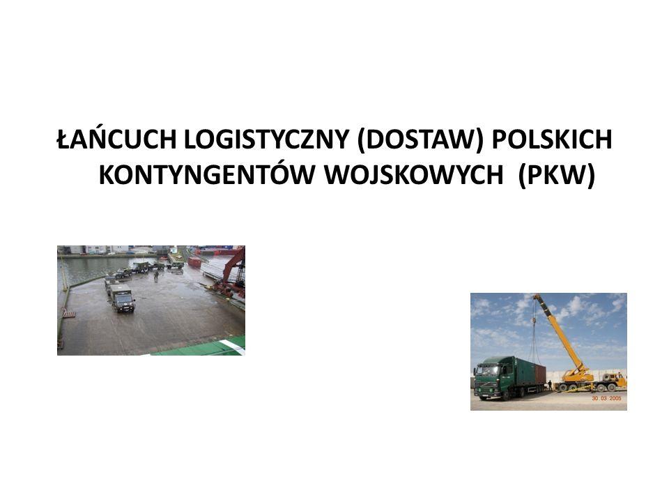 ŁAŃCUCH LOGISTYCZNY (DOSTAW) POLSKICH KONTYNGENTÓW WOJSKOWYCH (PKW)
