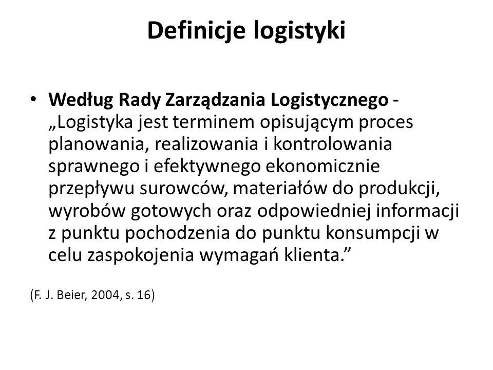 Definicje logistyki Według Rady Zarządzania Logistycznego - Logistyka jest terminem opisującym proces planowania, realizowania i kontrolowania sprawne