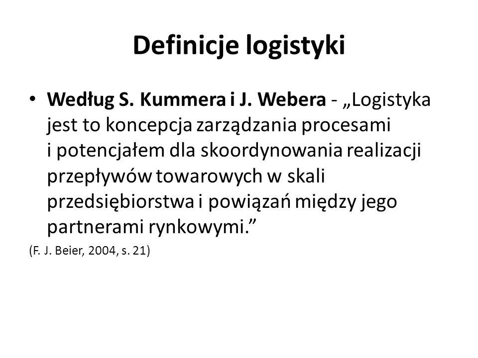 Definicje logistyki Według S. Kummera i J. Webera - Logistyka jest to koncepcja zarządzania procesami i potencjałem dla skoordynowania realizacji prze