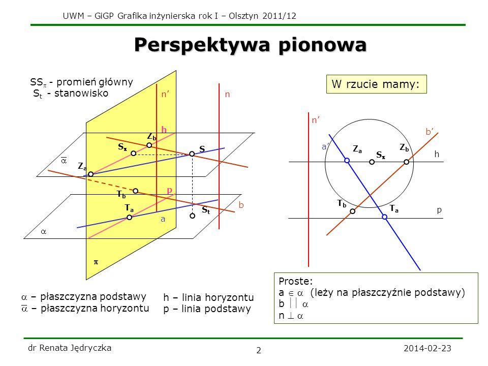 UWM – GiGP Grafika inżynierska rok I – Olsztyn 2011/12 2014-02-23 dr Renata Jędryczka 3 SxSx.