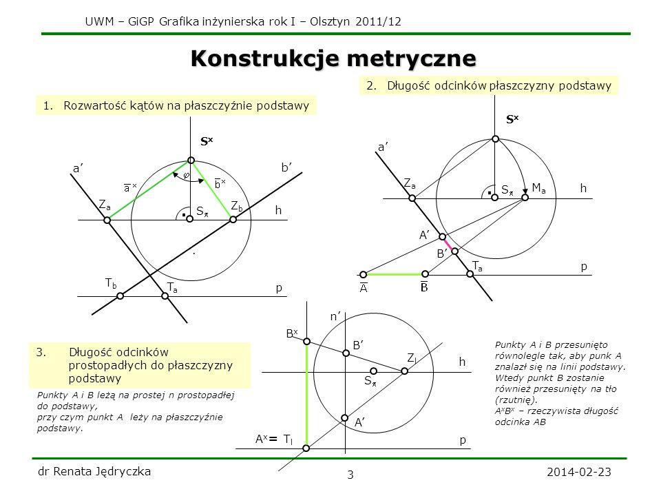 UWM – GiGP Grafika inżynierska rok I – Olsztyn 2011/12 2014-02-23 dr Renata Jędryczka 4 Perspektywa pionowa prostopadłościanu Podstawa prostopadłościanu znajduje się na płaszczyźnie podstawy; wymiary a, b, c TaTa A n E p E S a TaTa h S h S n p.