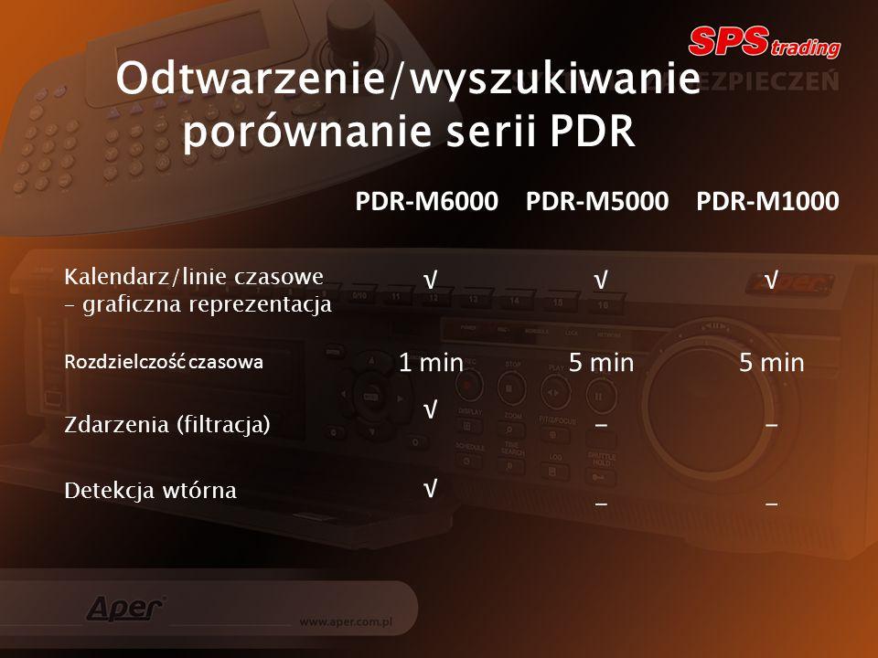 Odtwarzenie/wyszukiwanie porównanie serii PDR PDR-M6000PDR-M5000PDR-M1000 Kalendarz/linie czasowe – graficzna reprezentacja Rozdzielczość czasowa 1 min5 min Zdarzenia (filtracja) –– Detekcja wtórna ––