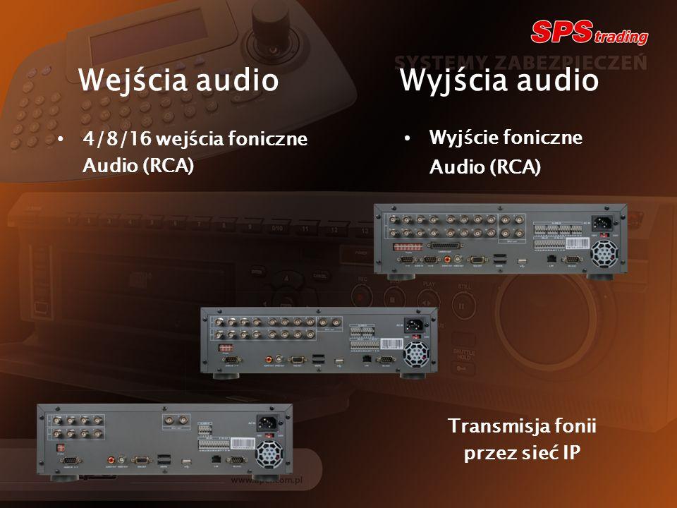 4/8/16 wejścia foniczne Audio (RCA) Wyjście foniczne Audio (RCA) Wejścia audio Wyjścia audio Transmisja fonii przez sieć IP