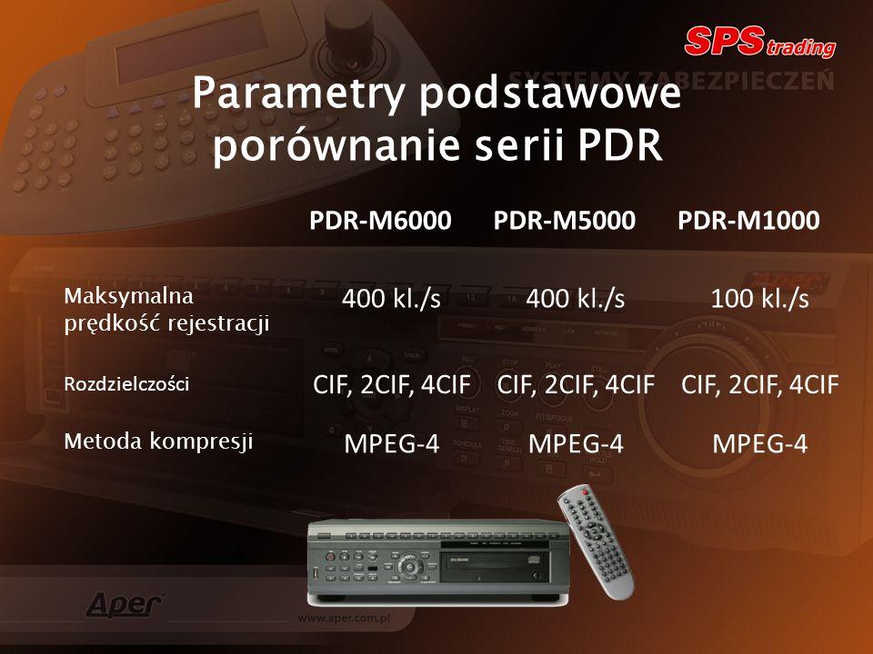 Rejestracja Nośniki - wewnętrzne dyski: S-ATA: 4 x S-ATA, 4 x 2 TB, pojemność sumaryczna 8 TB - zewnętrzne nośniki: eS-ATA: 2 x eS-ATA, do 10 dysków (2 x 5 dysków) pojemność sumaryczna 20 TB Tryby rejestracji - normalna (JBOD) - lustrzana (mirroring – RAID 1)