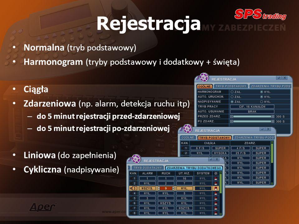 Rejestracja Normalna (tryb podstawowy) Harmonogram (tryby podstawowy i dodatkowy + święta) Ciągła Zdarzeniowa (np.