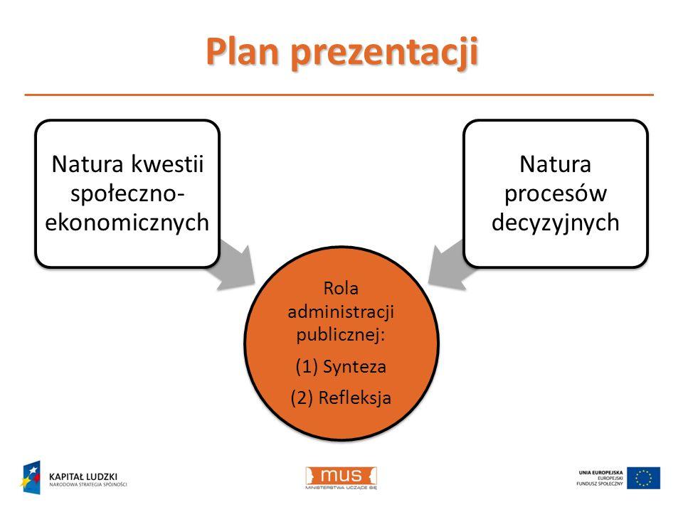 Plan prezentacji Rola administracji publicznej: (1) Synteza (2) Refleksja Natura kwestii społeczno- ekonomicznych Natura procesów decyzyjnych