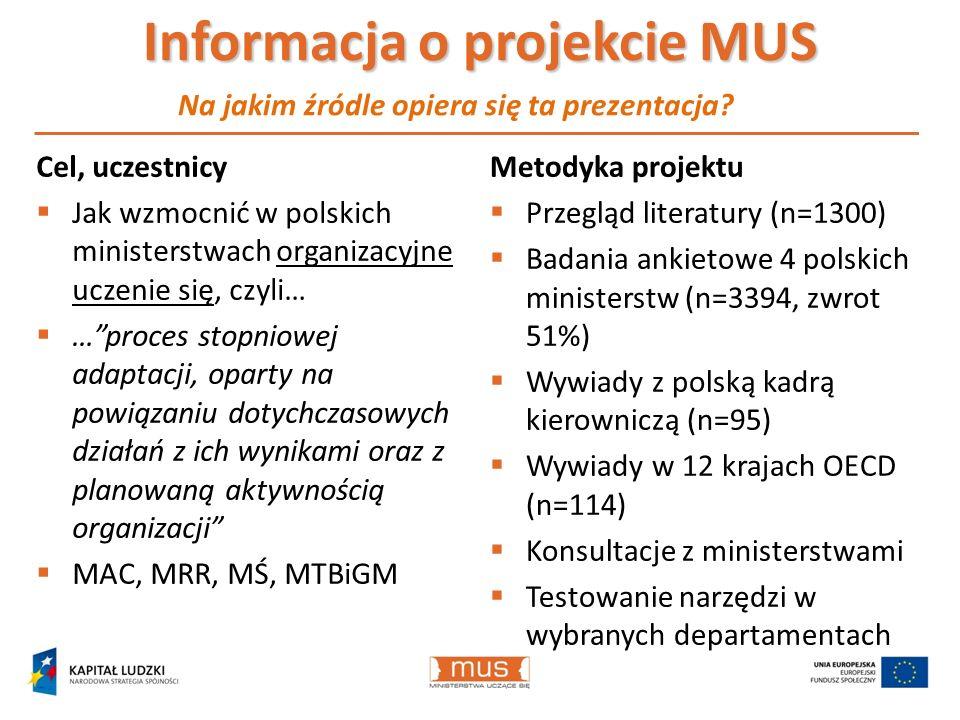Informacja o projekcie MUS Na jakim źródle opiera się ta prezentacja? Cel, uczestnicy Jak wzmocnić w polskich ministerstwach organizacyjne uczenie się
