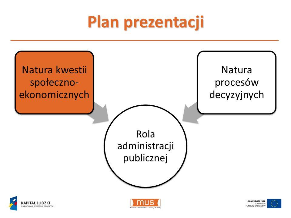 Plan prezentacji Rola administracji publicznej Natura kwestii społeczno- ekonomicznych Natura procesów decyzyjnych