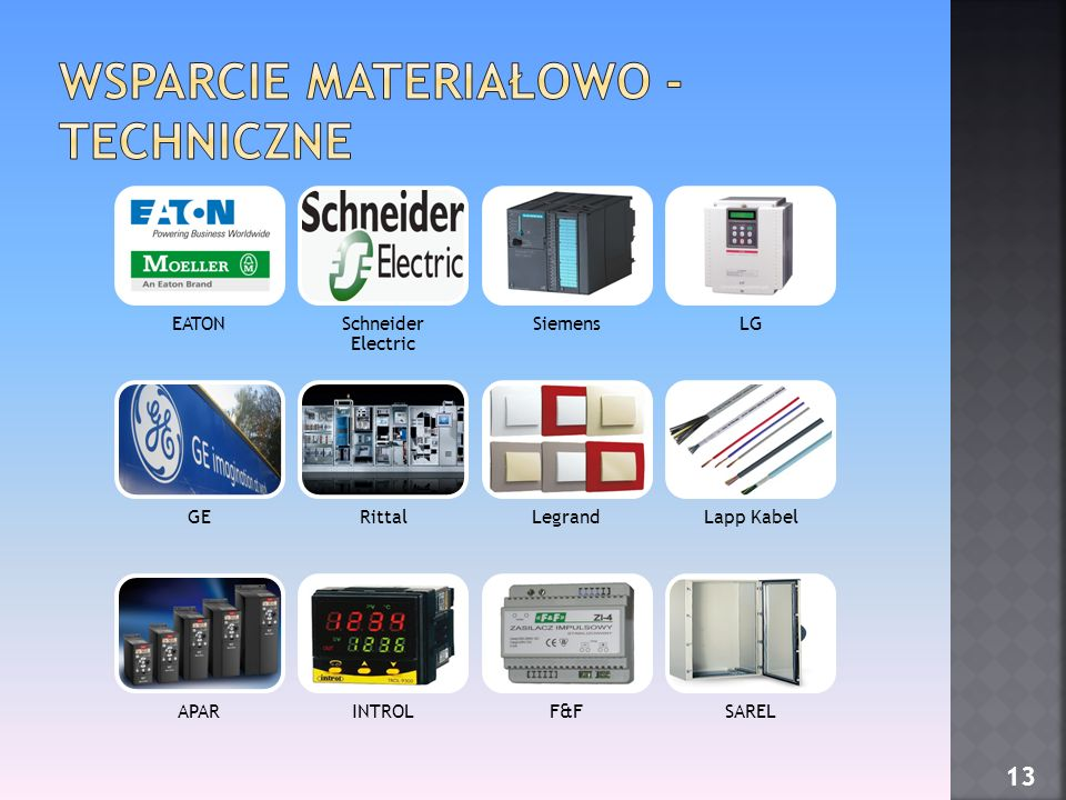 EATONSchneider Electric SiemensLG GERittalLegrandLapp Kabel APARINTROLF&FSAREL 13