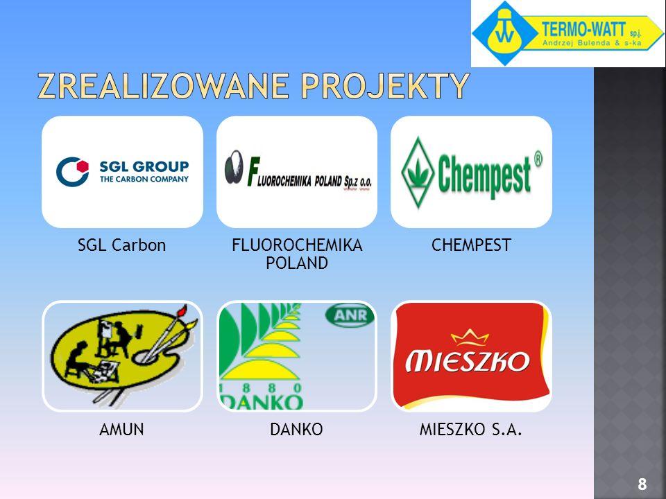 SGL CarbonFLUOROCHEMIKA POLAND CHEMPEST AMUNDANKOMIESZKO S.A. 8