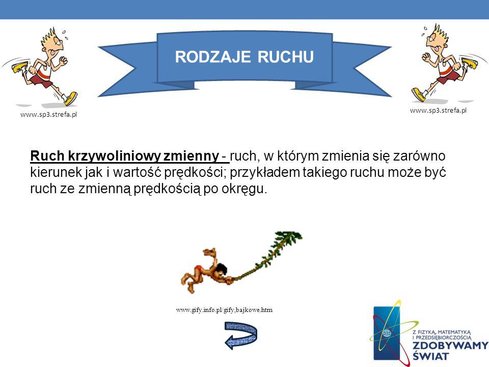 RODZAJE RUCHU www.sp3.strefa.pl Ruch krzywoliniowy zmienny - ruch, w którym zmienia się zarówno kierunek jak i wartość prędkości; przykładem takiego r
