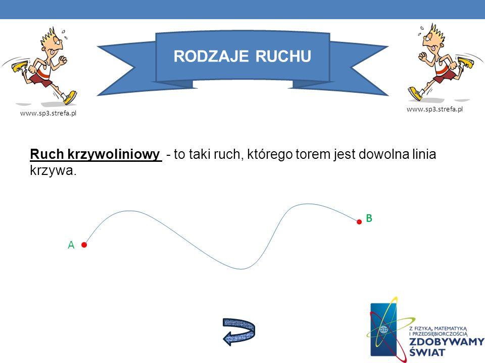 RODZAJE RUCHU www.sp3.strefa.pl Ruch jednostajny prostoliniowy - ruch, w którym ciało w równych odcinkach czasu przebywa równe drogi, a torem jest linia prosta.