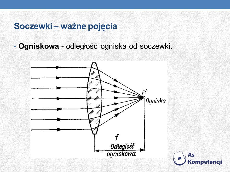 Soczewki – ważne pojęcia Ogniskowa - odległość ogniska od soczewki.