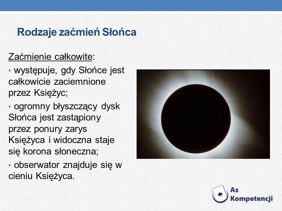 Rodzaje zaćmień Słońca Zaćmienie całkowite: występuje, gdy Słońce jest całkowicie zaciemnione przez Księżyc; ogromny błyszczący dysk Słońca jest zastą