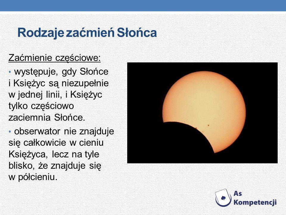 Rodzaje zaćmień Słońca Zaćmienie częściowe: występuje, gdy Słońce i Księżyc są niezupełnie w jednej linii, i Księżyc tylko częściowo zaciemnia Słońce.