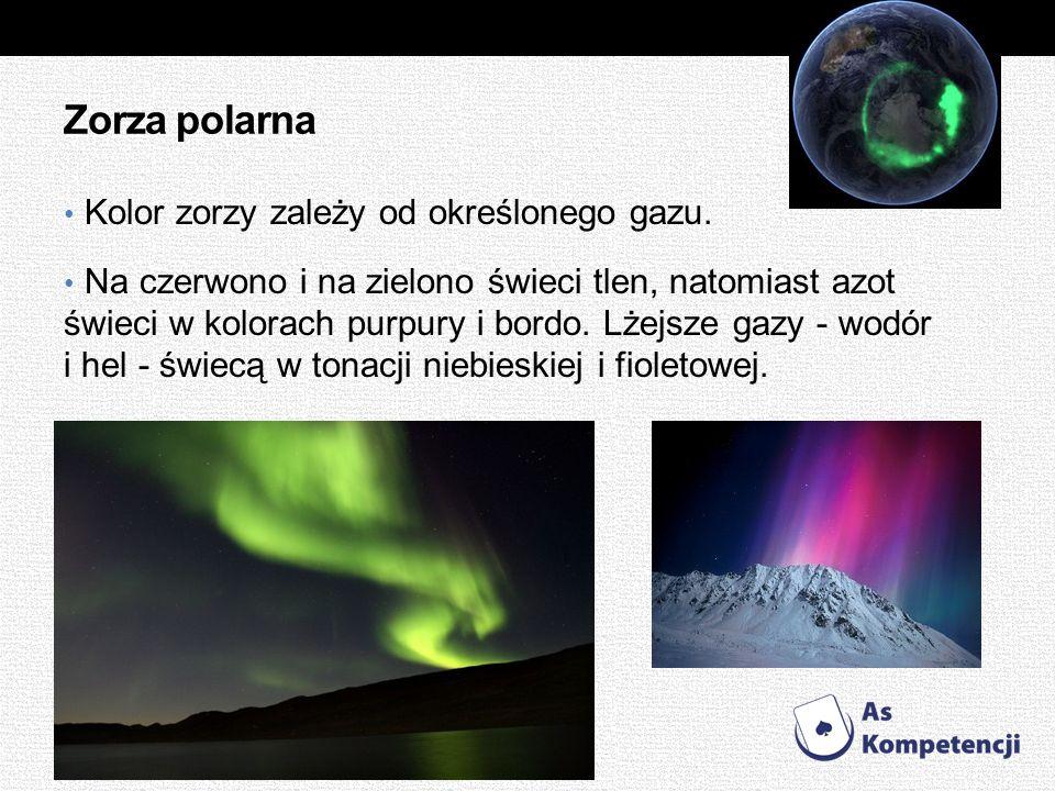 Zorza polarna Kolor zorzy zależy od określonego gazu. Na czerwono i na zielono świeci tlen, natomiast azot świeci w kolorach purpury i bordo. Lżejsze