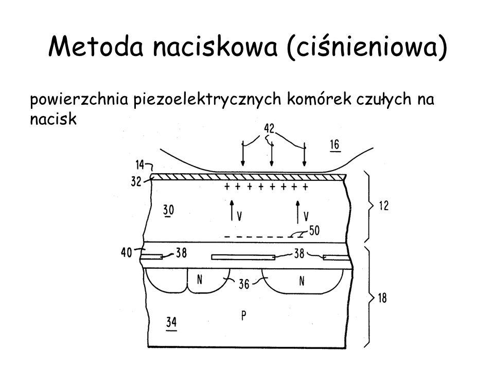 Metoda naciskowa (ciśnieniowa) powierzchnia piezoelektrycznych komórek czułych na nacisk