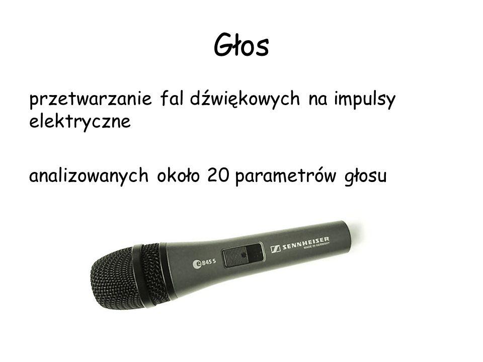 Głos przetwarzanie fal dźwiękowych na impulsy elektryczne analizowanych około 20 parametrów głosu