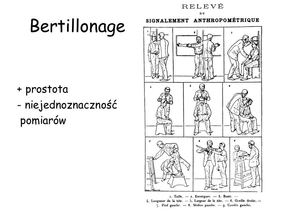 Bertillonage + prostota - niejednoznaczność pomiarów