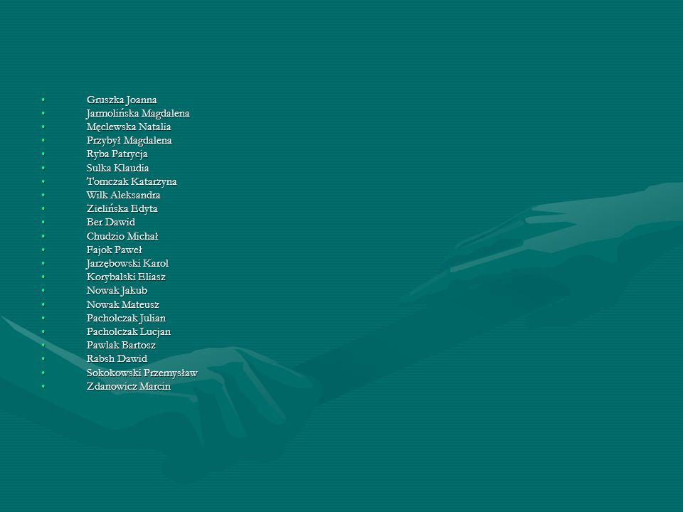 Gruszka JoannaGruszka Joanna Jarmolińska MagdalenaJarmolińska Magdalena Męclewska NataliaMęclewska Natalia Przybył MagdalenaPrzybył Magdalena Ryba PatrycjaRyba Patrycja Sulka KlaudiaSulka Klaudia Tomczak KatarzynaTomczak Katarzyna Wilk AleksandraWilk Aleksandra Zielińska EdytaZielińska Edyta Ber DawidBer Dawid Chudzio MichałChudzio Michał Fajok PawełFajok Paweł Jarzębowski KarolJarzębowski Karol Korybalski EliaszKorybalski Eliasz Nowak JakubNowak Jakub Nowak MateuszNowak Mateusz Pacholczak JulianPacholczak Julian Pacholczak LucjanPacholczak Lucjan Pawlak BartoszPawlak Bartosz Rabsh DawidRabsh Dawid Sokokowski PrzemysławSokokowski Przemysław Zdanowicz MarcinZdanowicz Marcin
