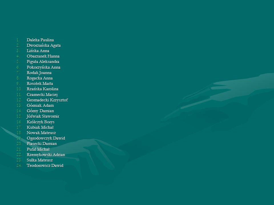 1.Daleka Paulina 2.Dworzańska Agata 3.Lińska Anna 4.Obarzanek Hanna 5.Piguła Aleksandra 6.Pokorzyńska Anna 7.Rodak Joanna 8.Rogacka Anna 9.Rosołek Marta 10.Rzańska Karolina 11.Czarnecki Maciej 12.Gromadecki Krzysztof 13.Górniak Adam 14.Górny Damian 15.Jóźwiak Sławomir 16.Królczyk Borys 17.Kubiak Michał 18.Nowak Mateusz 19.Ogrodowczyk Dawid 20.Piasecki Damian 21.Pufal Michał 22.Rzemykowski Adrian 23.Sulka Mateusz 24.Teodorowicz Dawid