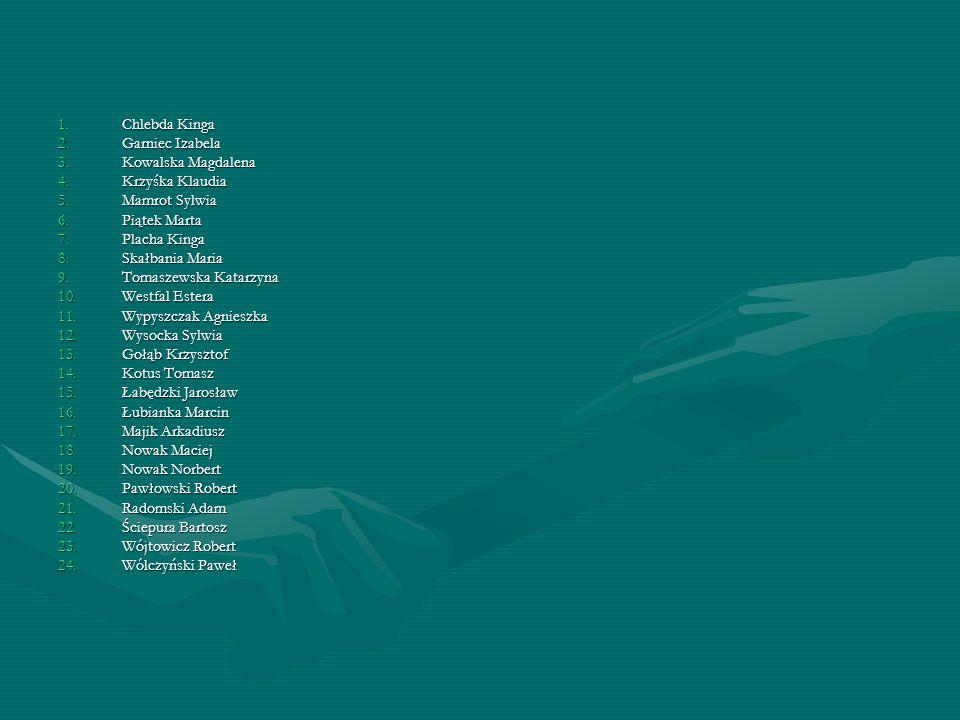 1.Chlebda Kinga 2.Garniec Izabela 3.Kowalska Magdalena 4.Krzyśka Klaudia 5.Mamrot Sylwia 6.Piątek Marta 7.Placha Kinga 8.Skałbania Maria 9.Tomaszewska Katarzyna 10.Westfal Estera 11.Wypyszczak Agnieszka 12.Wysocka Sylwia 13.Gołąb Krzysztof 14.Kotus Tomasz 15.Łabędzki Jarosław 16.Łubianka Marcin 17.Majik Arkadiusz 18.Nowak Maciej 19.Nowak Norbert 20.Pawłowski Robert 21.Radomski Adam 22.Ściepura Bartosz 23.Wójtowicz Robert 24.Wólczyński Paweł