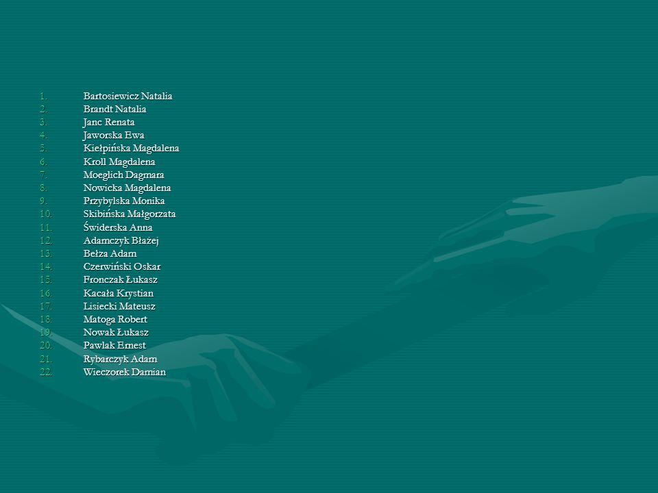 1.Bartosiewicz Natalia 2.Brandt Natalia 3.Janc Renata 4.Jaworska Ewa 5.Kiełpińska Magdalena 6.Kroll Magdalena 7.Moeglich Dagmara 8.Nowicka Magdalena 9.Przybylska Monika 10.Skibińska Małgorzata 11.Świderska Anna 12.Adamczyk Błażej 13.Bełza Adam 14.Czerwiński Oskar 15.Fronczak Łukasz 16.Kacała Krystian 17.Lisiecki Mateusz 18.Matoga Robert 19.Nowak Łukasz 20.Pawlak Ernest 21.Rybarczyk Adam 22.Wieczorek Damian