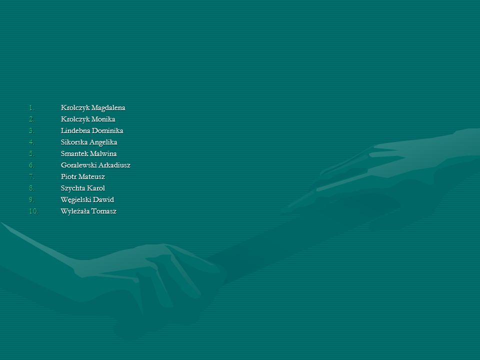 1.Krolczyk Magdalena 2.Krolczyk Monika 3.Lindebna Dominika 4.Sikorska Angelika 5.Smantek Malwina 6.Goralewski Arkadiusz 7.Piotr Mateusz 8.Szychta Karol 9.Węgielski Dawid 10.Wyleżała Tomasz
