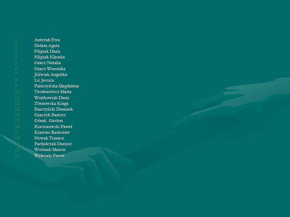 1.Antczak Ewa 2.Dolata Agata 3.Filipiak Daria 4.Filipiak Klaudia 5.Gracz Natalia 6.Gracz Weronika 7.Jóźwiak Angelika 8.Lis Jessica 9.Paluszyńska Magda