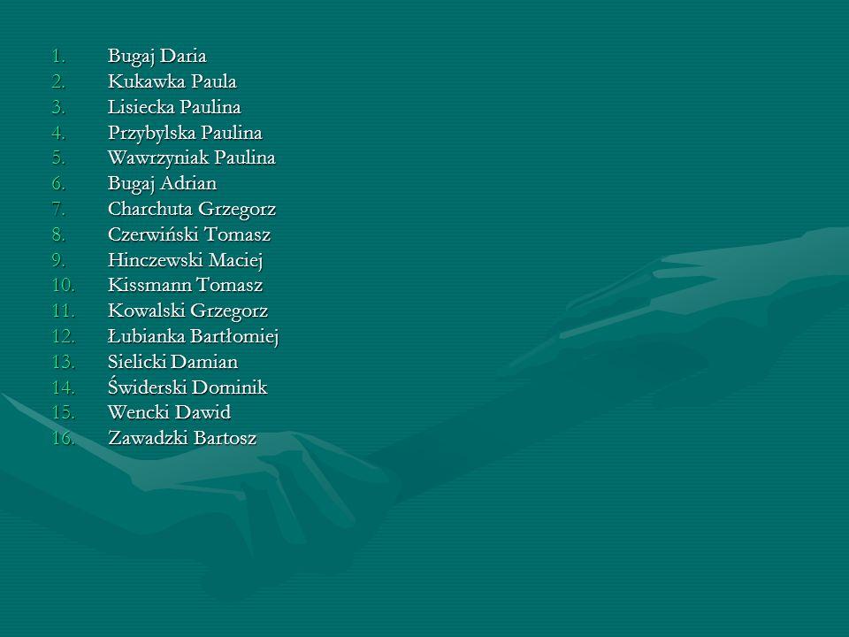 1.Bugaj Daria 2.Kukawka Paula 3.Lisiecka Paulina 4.Przybylska Paulina 5.Wawrzyniak Paulina 6.Bugaj Adrian 7.Charchuta Grzegorz 8.Czerwiński Tomasz 9.Hinczewski Maciej 10.Kissmann Tomasz 11.Kowalski Grzegorz 12.Łubianka Bartłomiej 13.Sielicki Damian 14.Świderski Dominik 15.Wencki Dawid 16.Zawadzki Bartosz