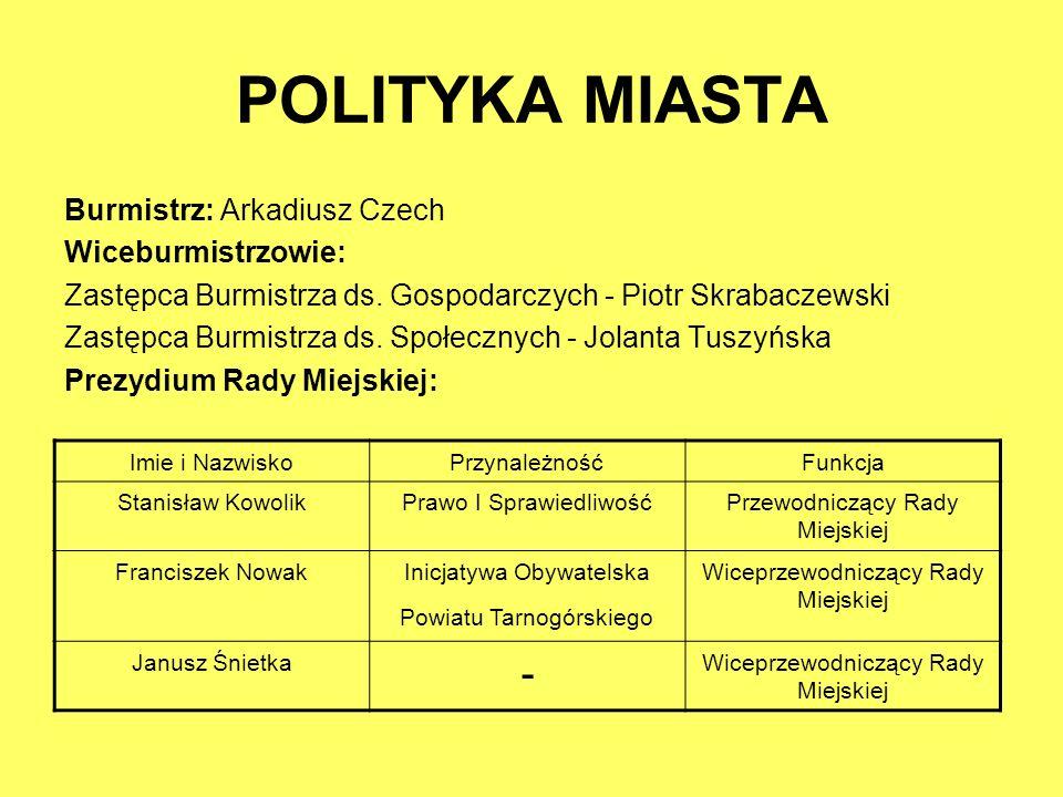 POLITYKA MIASTA Burmistrz: Arkadiusz Czech Wiceburmistrzowie: Zastępca Burmistrza ds. Gospodarczych - Piotr Skrabaczewski Zastępca Burmistrza ds. Społ