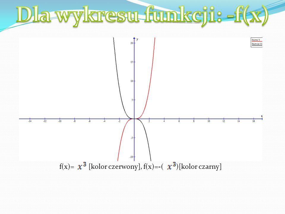 f(x)= [kolor czerwony], f(x)=-( )[kolor czarny]