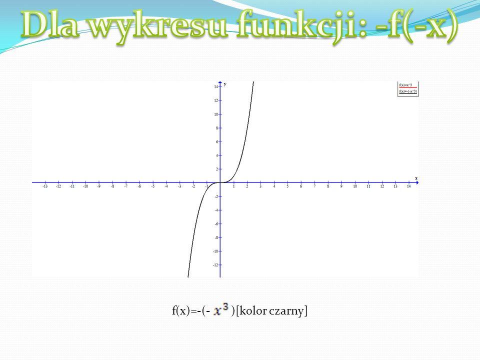 f(x)=-(- )[kolor czarny]